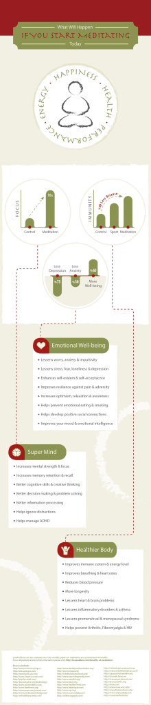 Benefits of Meditation Infographic | SpiritMAMA Blog