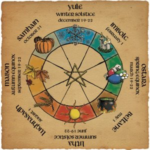 Wheel of the Year | SpiritMAMA