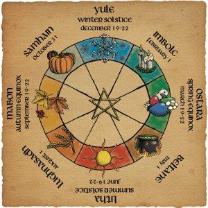 Wheel of the Year | SpiritMAMA